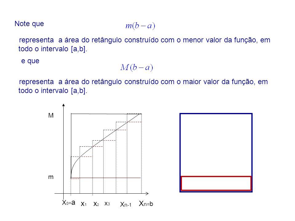 Note que representa a área do retângulo construído com o menor valor da função, em todo o intervalo [a,b].